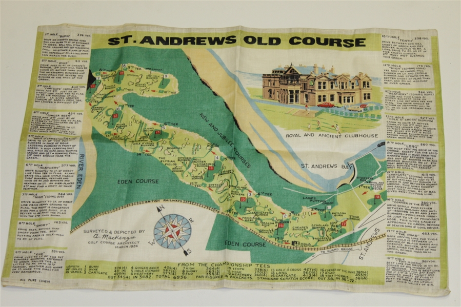 St. Andrews The Old Course Layout with Hole Descriptions Canvas/Cloth