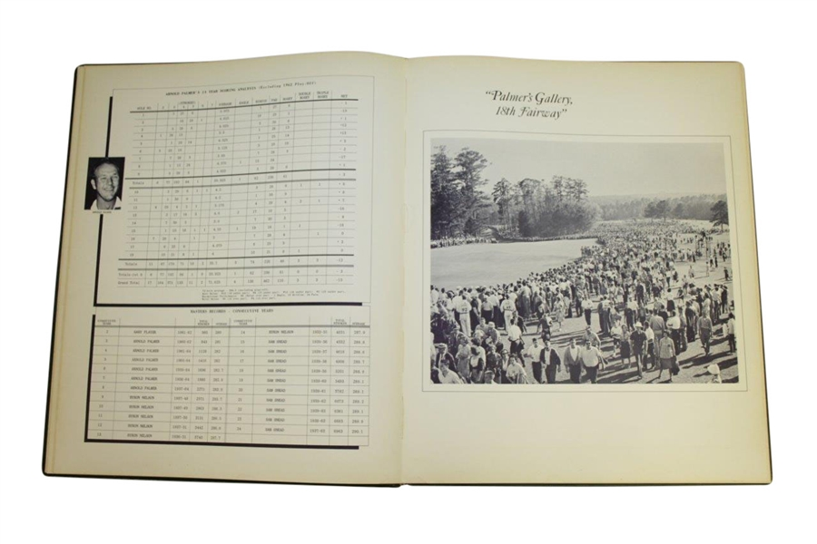 Arnold Palmer's 1964 Scrapbook In Tribute to 4th Masters Win - Augusta National Golf Club Member Gift