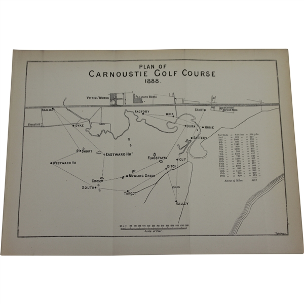 1880's Carnoustie Golf Links Map as Designed by Allan Robertson with Early Park, Old Tom, & Braid Revisions